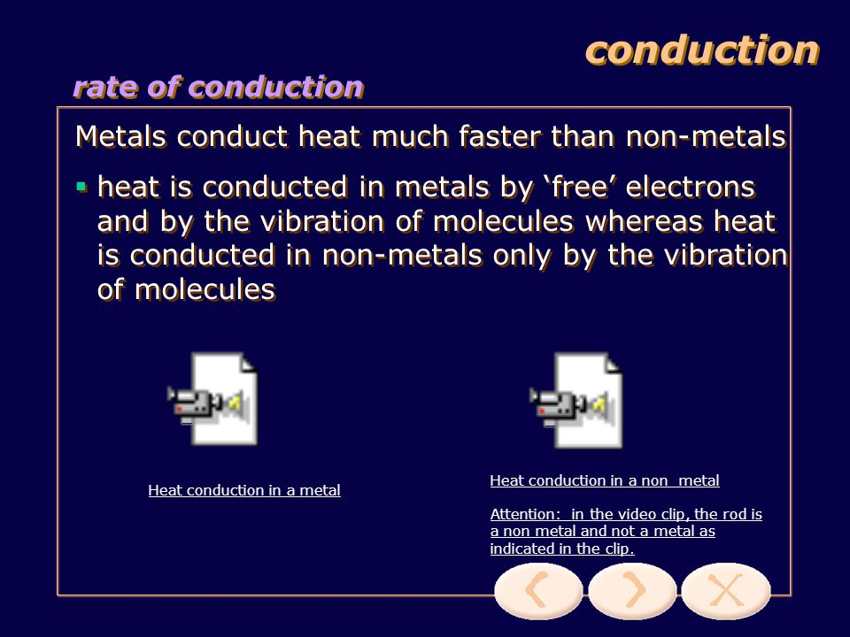 conduction rate of conduction Solids are better conductors of heat than liquids and gases in solids, the particles are closer together than in liquids and gases kinetic energy is transferred more quickly Solids are better conductors of heat than liquids and gases in solids, the particles are closer together than in liquids and gases kinetic energy is transferred more quickly Conduction in solids Conduction in liquid Conduction in gas Comparison of conduction in all three states of matter Click on the following link: