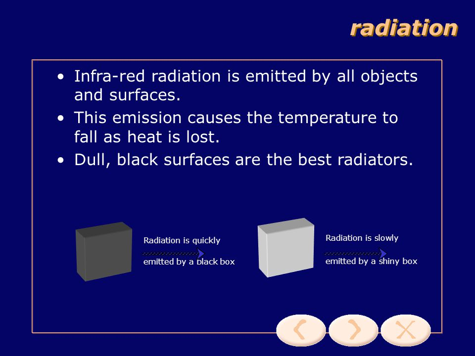 Infra-red radiation is absorbed by all objects and surfaces.