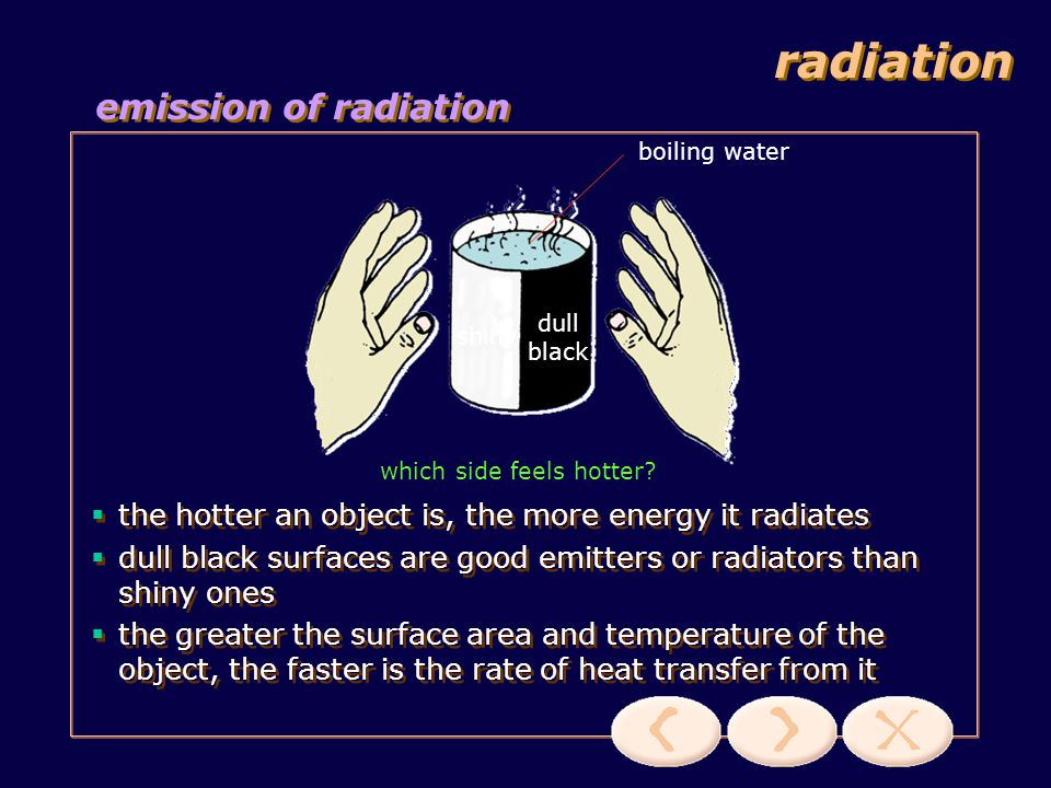 Infra-red radiation is emitted by all objects and surfaces.