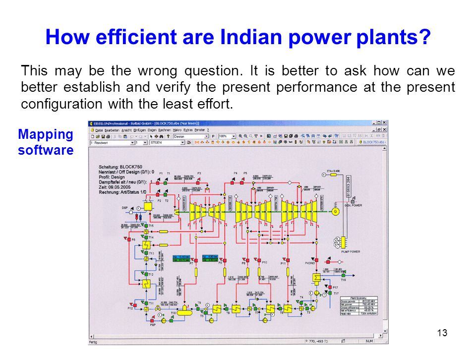 13 Mapping software How efficient are Indian power plants? This may be the wrong question. It is better to ask how can we better establish and verify