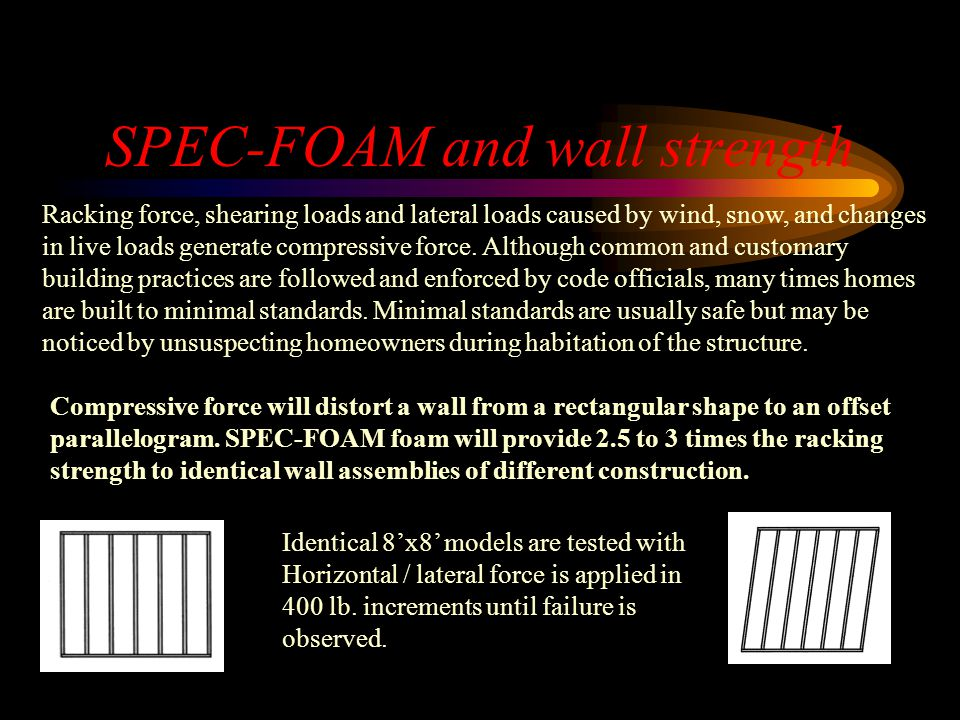SPEC-FOAM and wall strength Racking force, shearing loads and lateral loads caused by wind, snow, and changes in live loads generate compressive force