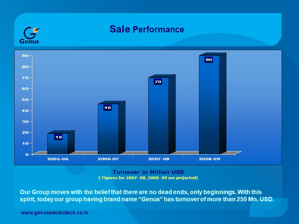 Sale Performance Turnover in Million USD ( Figures for 2007- 08, 2008- 09 are projected) Our Group moves with the belief that there are no dead ends,