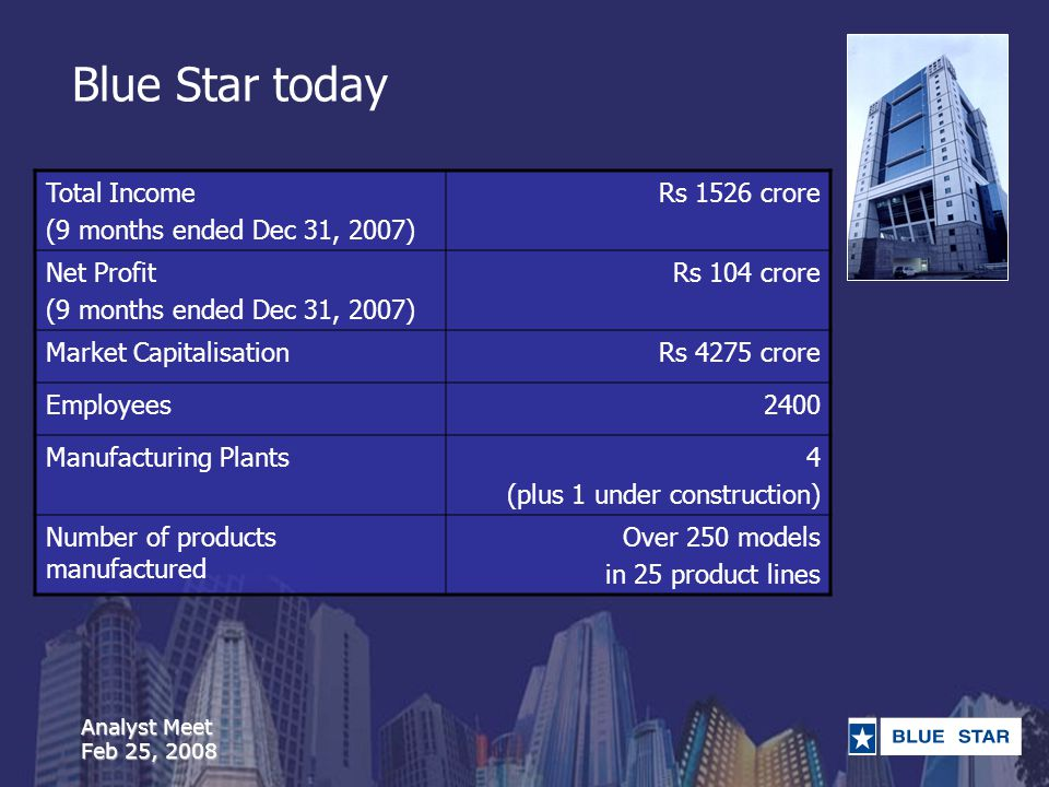 Analyst Meet Feb 25, 2008 Blue Star today Total Income (9 months ended Dec 31, 2007) Rs 1526 crore Net Profit (9 months ended Dec 31, 2007) Rs 104 crore Market CapitalisationRs 4275 crore Employees2400 Manufacturing Plants4 (plus 1 under construction) Number of products manufactured Over 250 models in 25 product lines