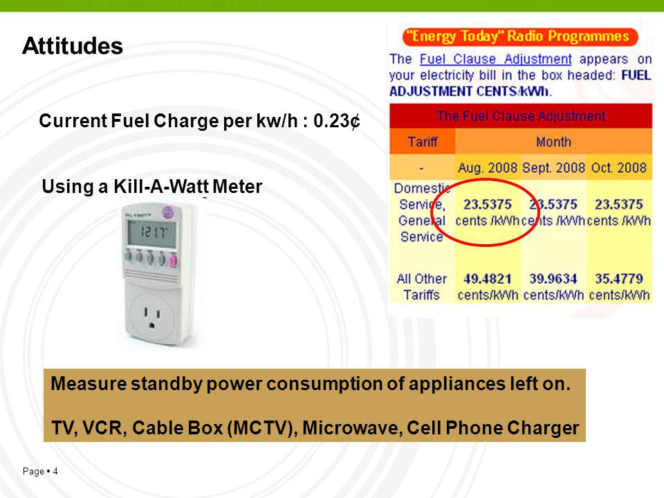 Page 4 Attitudes Current Fuel Charge per kw/h : 0.23¢ Using a Kill-A-Watt Meter Measure standby power consumption of appliances left on. TV, VCR, Cabl