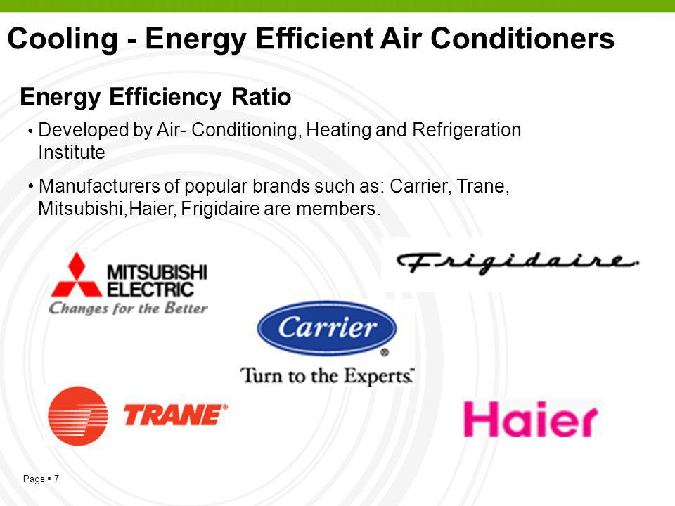 Page 7 Energy Efficiency Ratio Developed by Air- Conditioning, Heating and Refrigeration Institute Manufacturers of popular brands such as: Carrier, Trane, Mitsubishi,Haier, Frigidaire are members.