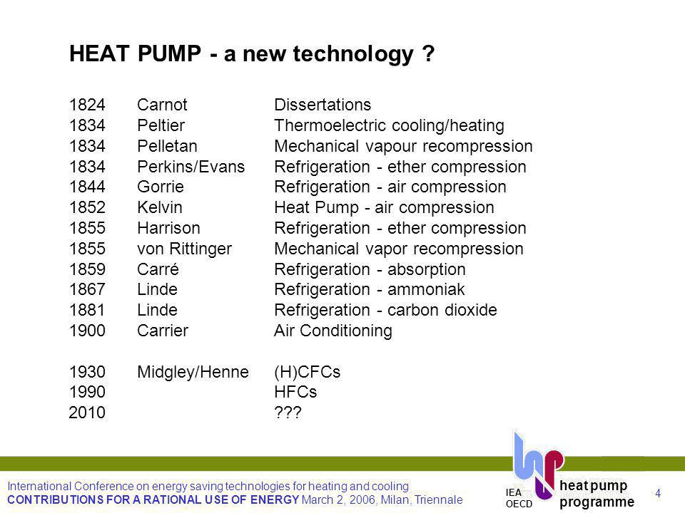 4 International Conference on energy saving technologies for heating and cooling CONTRIBUTIONS FOR A RATIONAL USE OF ENERGY March 2, 2006, Milan, Triennale heat pump programme IEA OECD HEAT PUMP - a new technology .