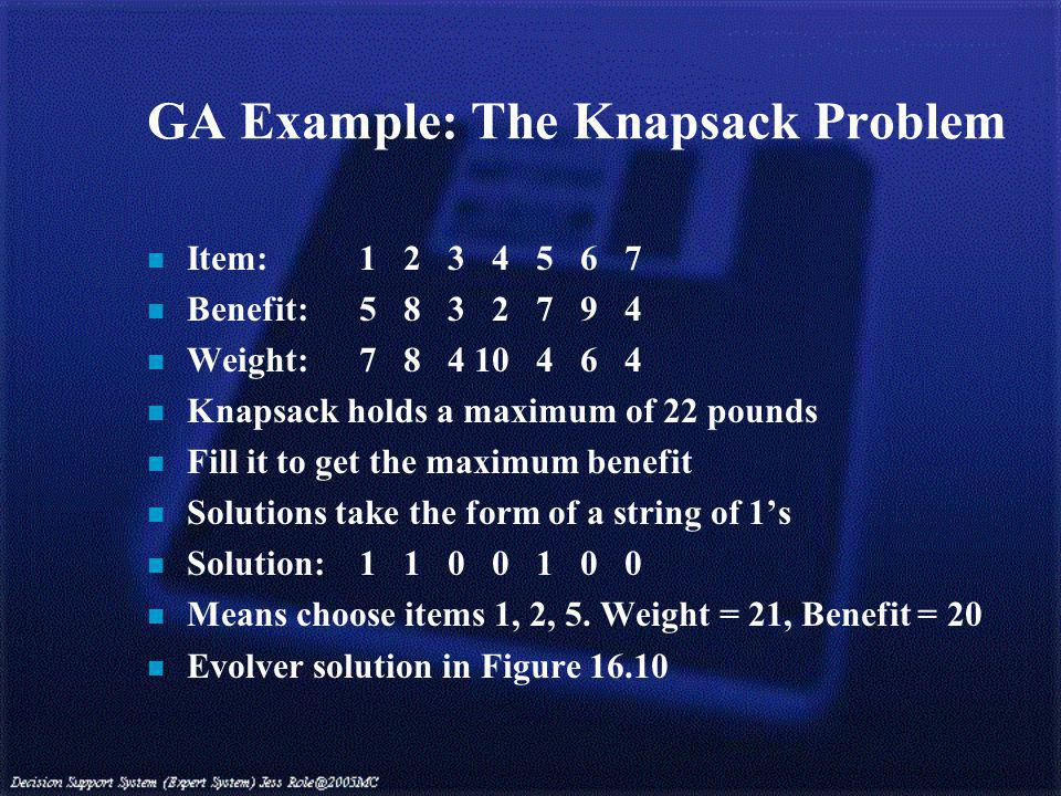 GA Example: The Knapsack Problem n Item: 1 2 3 4 5 6 7 n Benefit:5 8 3 2 7 9 4 n Weight:7 8 4 10 4 6 4 n Knapsack holds a maximum of 22 pounds n Fill it to get the maximum benefit n Solutions take the form of a string of 1s n Solution:1 1 0 0 1 0 0 n Means choose items 1, 2, 5.
