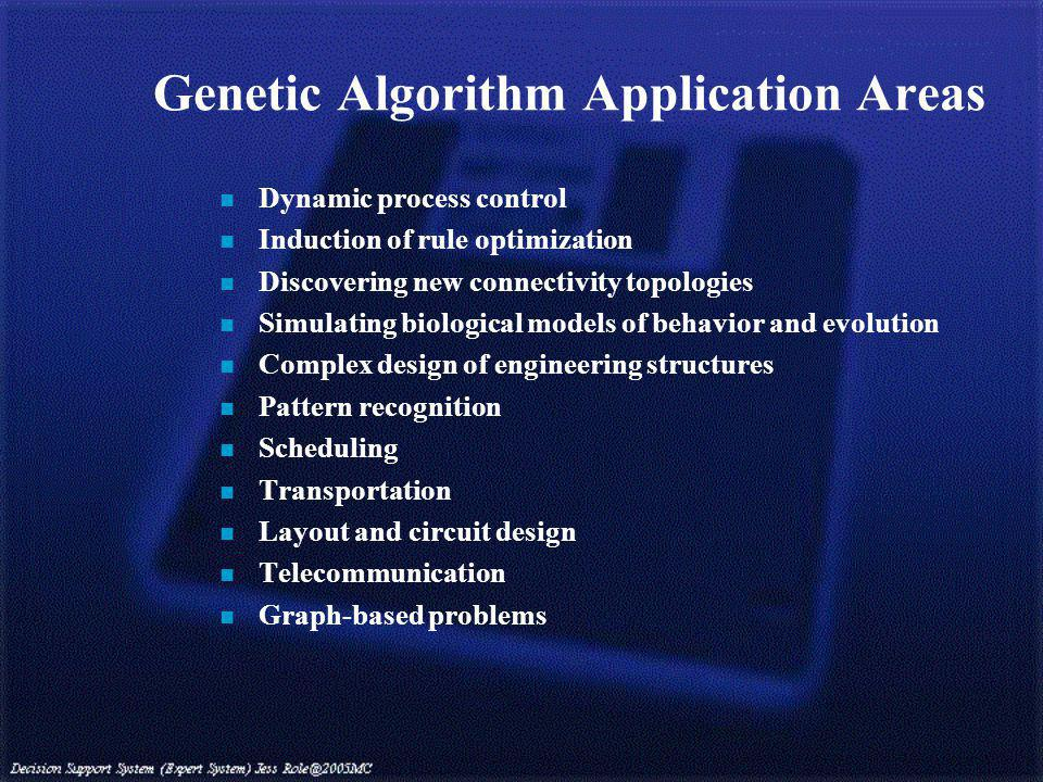Genetic Algorithm Application Areas n Dynamic process control n Induction of rule optimization n Discovering new connectivity topologies n Simulating biological models of behavior and evolution n Complex design of engineering structures n Pattern recognition n Scheduling n Transportation n Layout and circuit design n Telecommunication n Graph-based problems