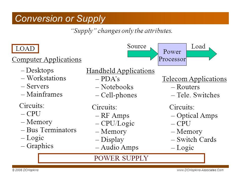 © 2006 DCHopkinswww.DCHopkins-Associates.Com Conversion or Supply Computer Applications – Desktops – Workstations – Servers – Mainframes Circuits: – C