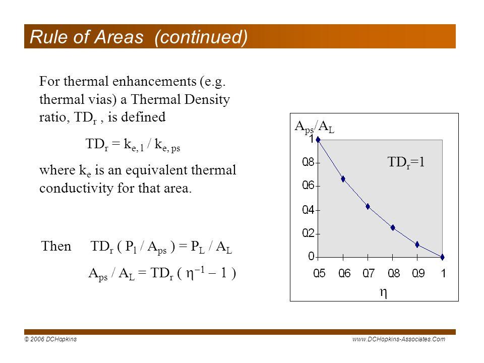 © 2006 DCHopkinswww.DCHopkins-Associates.Com For thermal enhancements (e.g. thermal vias) a Thermal Density ratio, TD r, is defined TD r = k e, l / k