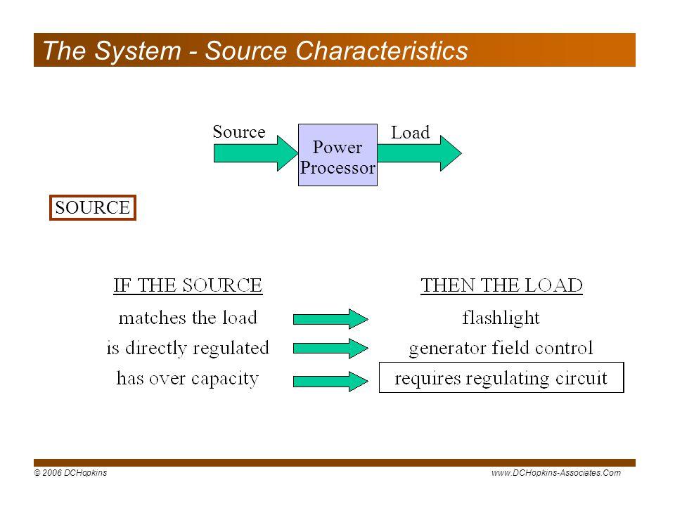 © 2006 DCHopkinswww.DCHopkins-Associates.Com The System - Source Characteristics Power Processor Load Source SOURCE