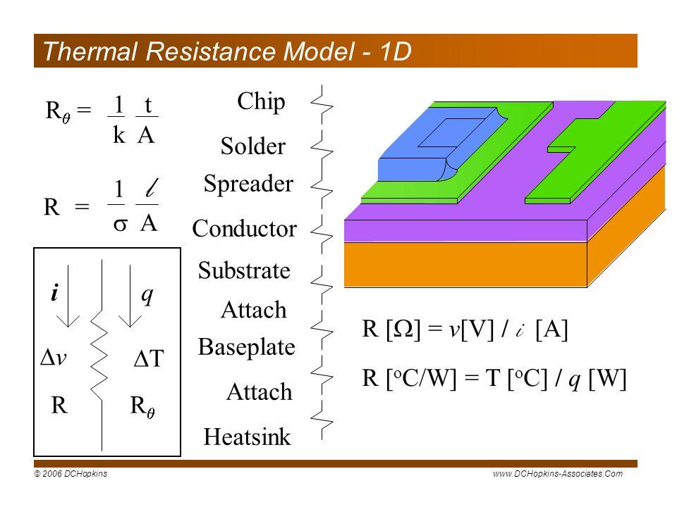 © 2006 DCHopkinswww.DCHopkins-Associates.Com R = 1 t k A iq v T RR Chip Solder Conductor Spreader Substrate Attach Baseplate Heatsink 1 l A R = R [ ]