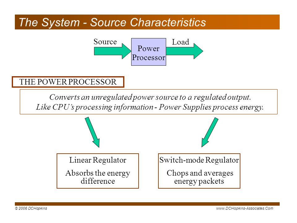 © 2006 DCHopkinswww.DCHopkins-Associates.Com The System - Source Characteristics Power Processor Load Source THE POWER PROCESSOR Converts an unregulated power source to a regulated output.
