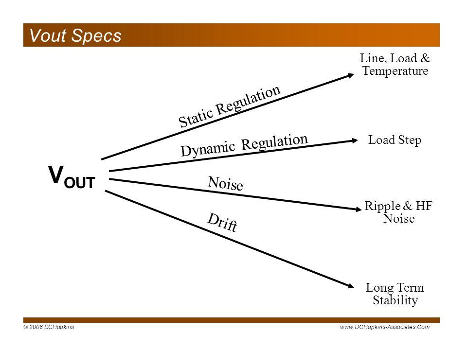 © 2006 DCHopkinswww.DCHopkins-Associates.Com Vout Specs Line, Load & Temperature Load Step Ripple & HF Noise Long Term Stability Static Regulation Dyn