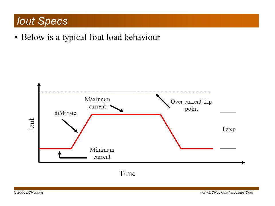 © 2006 DCHopkinswww.DCHopkins-Associates.Com Iout Specs Below is a typical Iout load behaviour Iout Time di/dt rate Minimum current Maximum current I