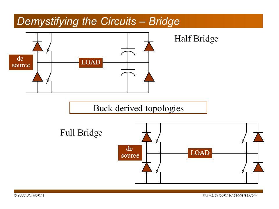 © 2006 DCHopkinswww.DCHopkins-Associates.Com Demystifying the Circuits – Bridge Half Bridge Full Bridge Buck derived topologies dc source LOAD dc sour