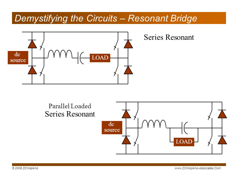 © 2006 DCHopkinswww.DCHopkins-Associates.Com Demystifying the Circuits – Resonant Bridge Series Resonant dc source LOAD Parallel Loaded Series Resonant LOAD dc source