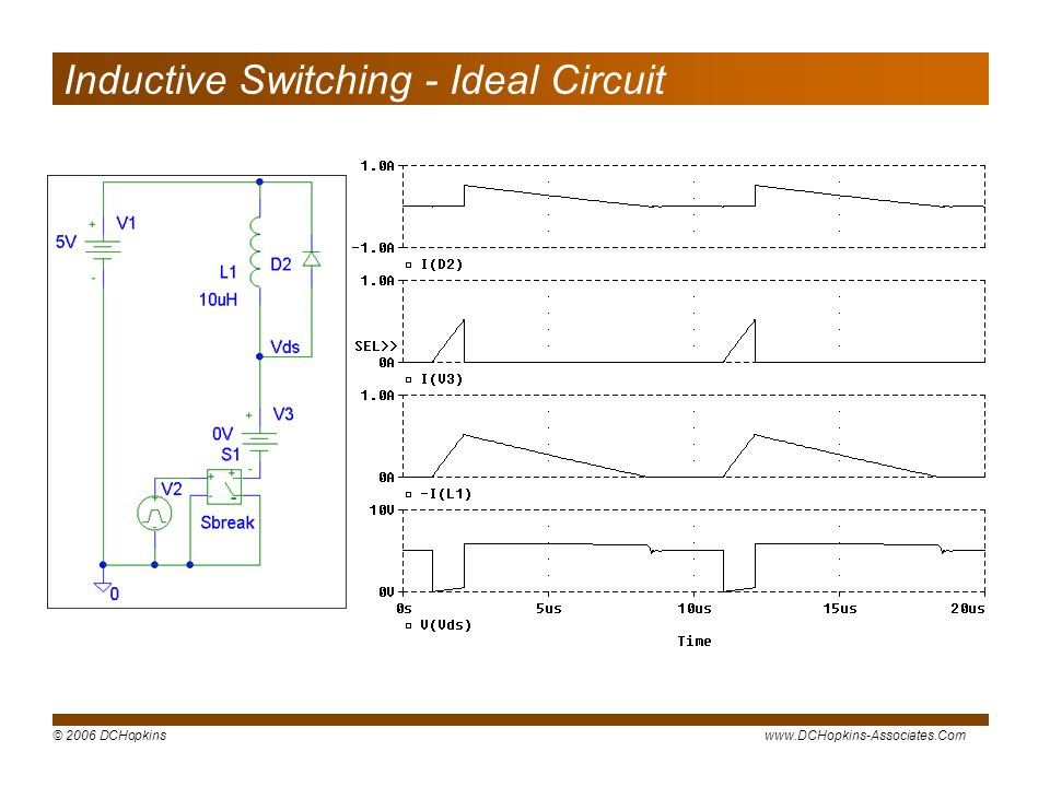 © 2006 DCHopkinswww.DCHopkins-Associates.Com Inductive Switching - Ideal Circuit