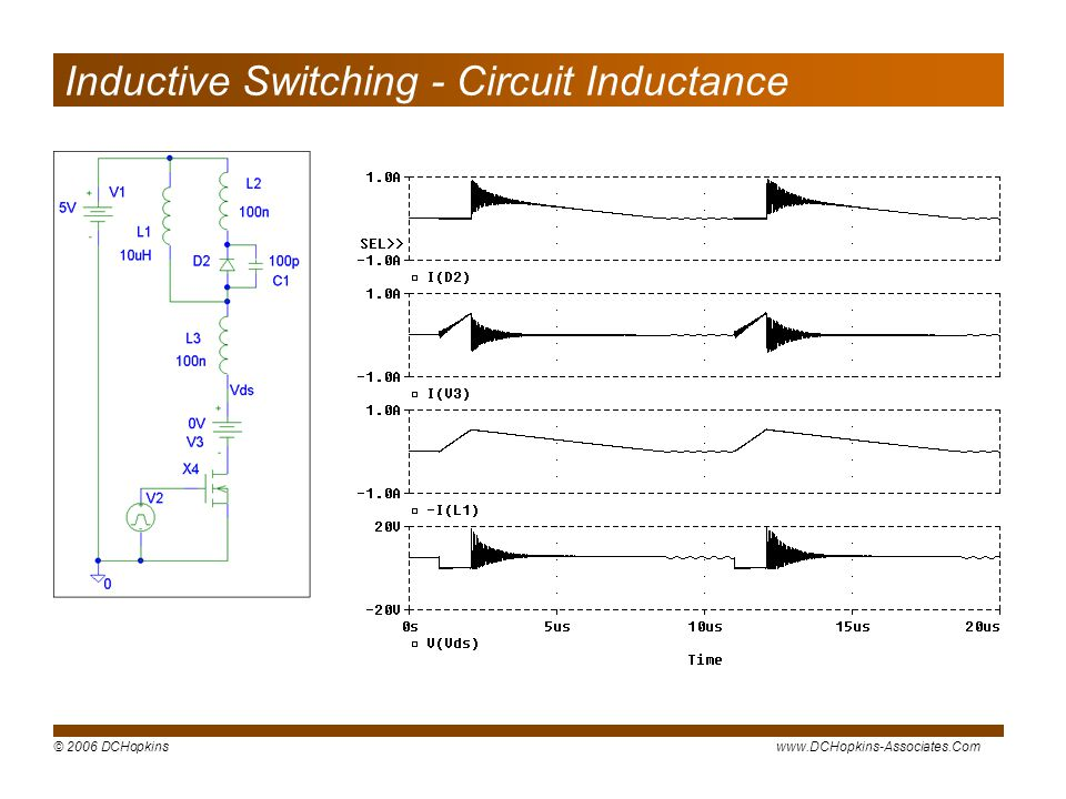 © 2006 DCHopkinswww.DCHopkins-Associates.Com Inductive Switching - Circuit Inductance