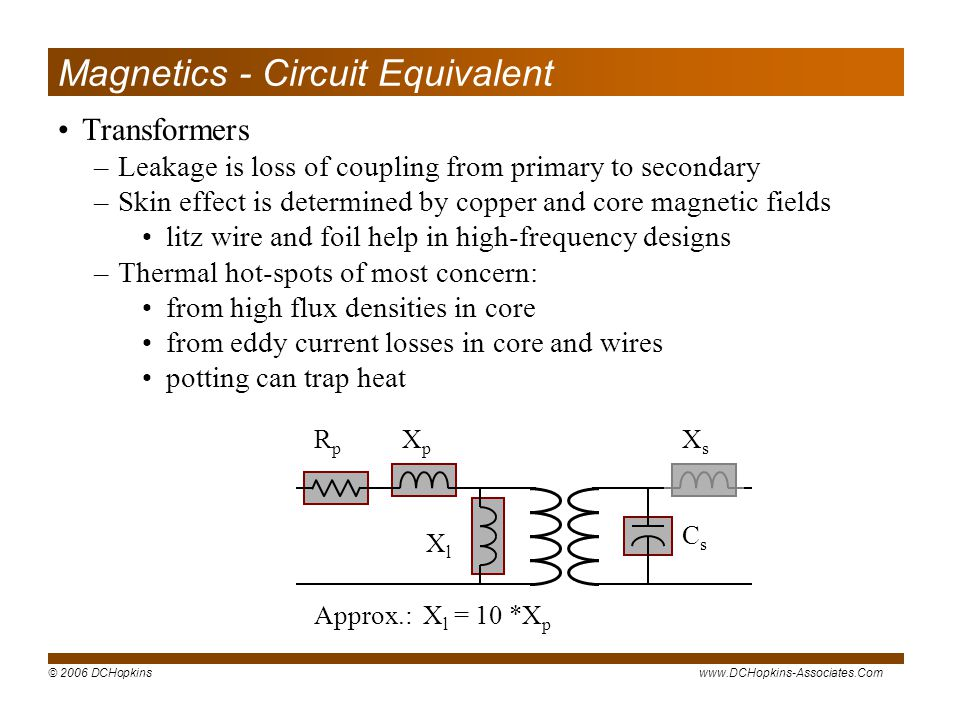 © 2006 DCHopkinswww.DCHopkins-Associates.Com Magnetics - Circuit Equivalent XlXl XpXp XsXs RpRp CsCs Approx.: X l = 10 *X p Transformers –Leakage is loss of coupling from primary to secondary –Skin effect is determined by copper and core magnetic fields litz wire and foil help in high-frequency designs –Thermal hot-spots of most concern: from high flux densities in core from eddy current losses in core and wires potting can trap heat