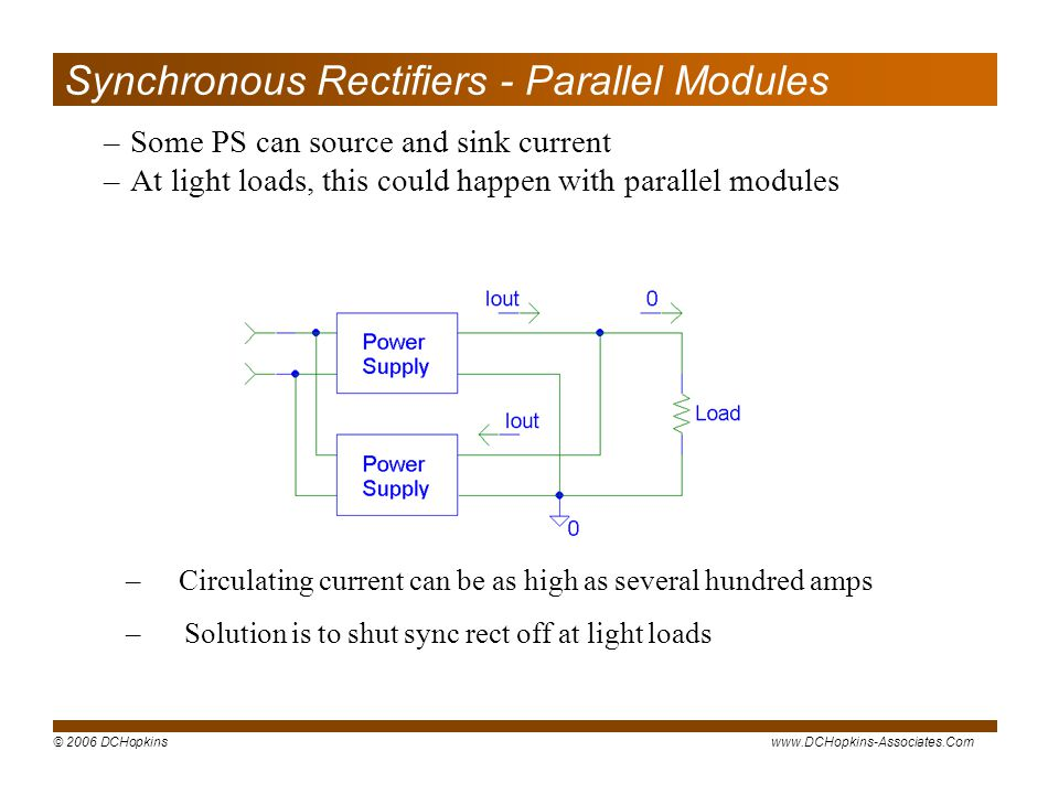 © 2006 DCHopkinswww.DCHopkins-Associates.Com – Circulating current can be as high as several hundred amps – Solution is to shut sync rect off at light loads Synchronous Rectifiers - Parallel Modules –Some PS can source and sink current –At light loads, this could happen with parallel modules