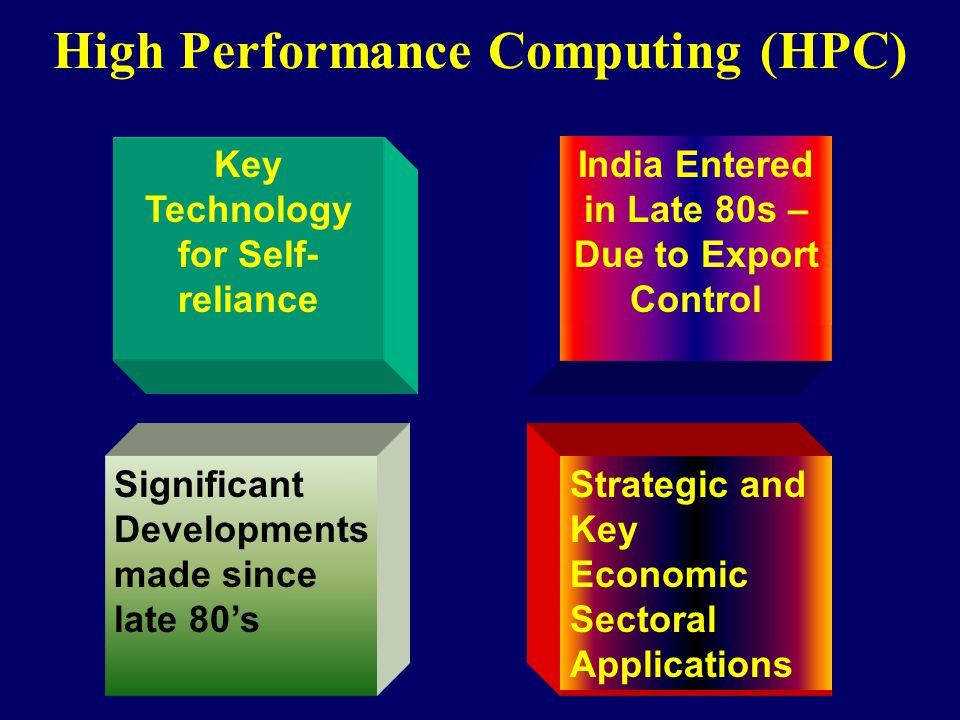 High Performance Computing (HPC) Key Technology for Self- reliance India Entered in Late 80s – Due to Export Control Significant Developments made sin