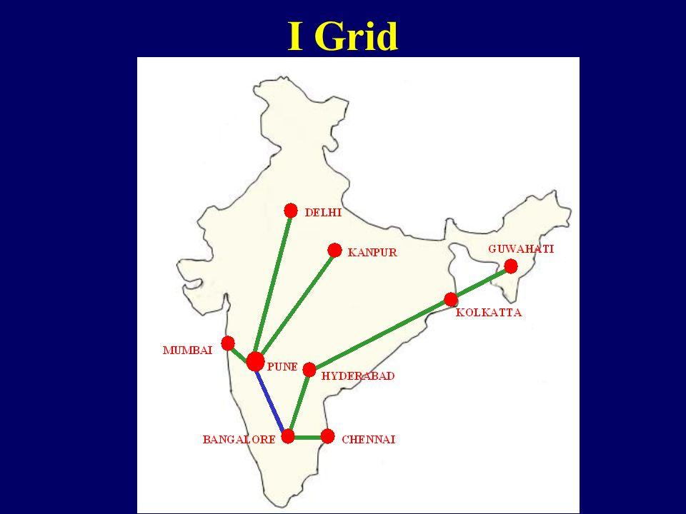 I Grid