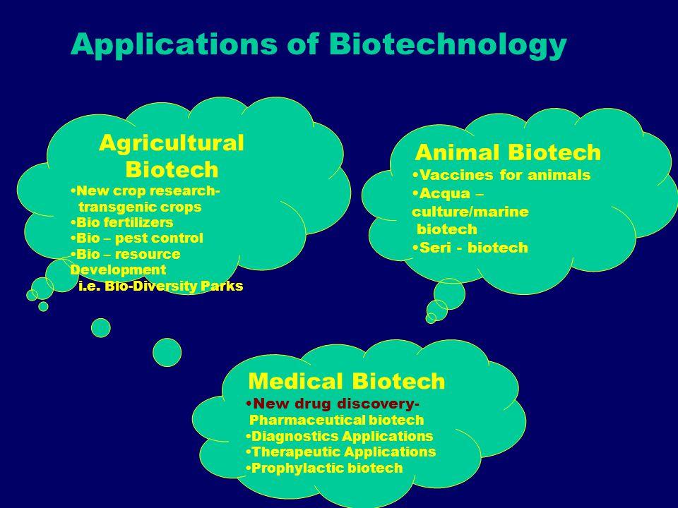 Applications of Biotechnology Agricultural Biotech New crop research- transgenic crops Bio fertilizers Bio – pest control Bio – resource Development i