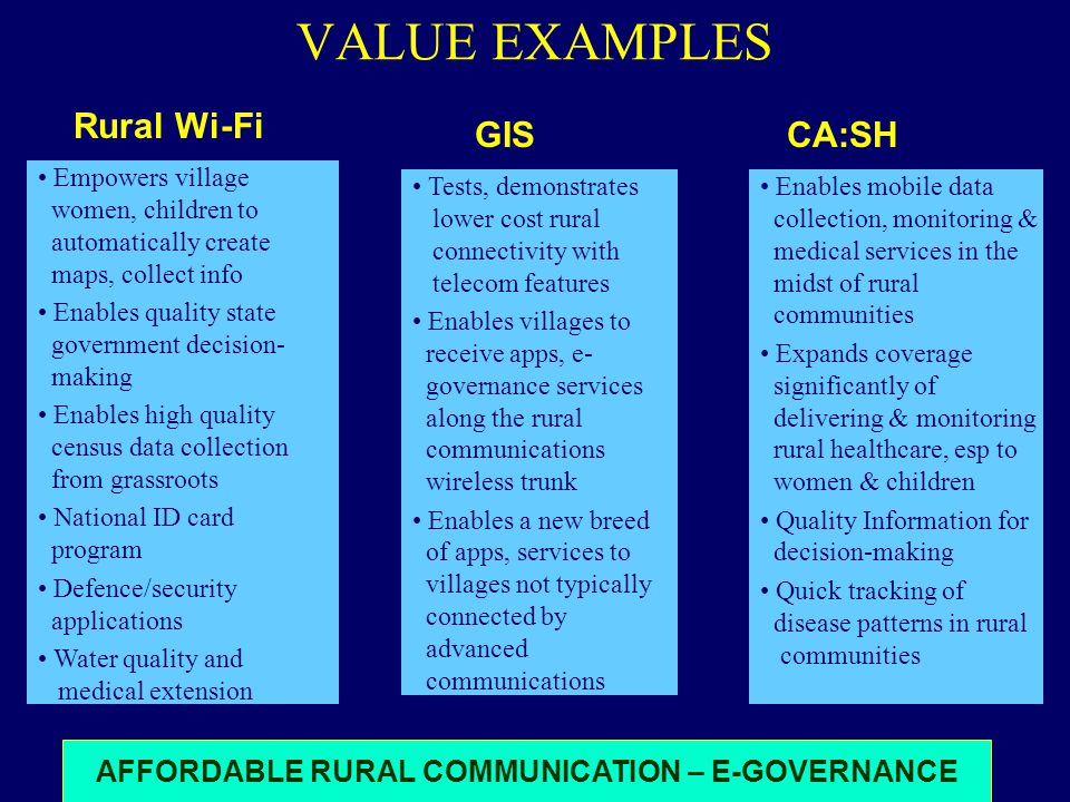 VALUE EXAMPLES Tests, demonstrates lower cost rural connectivity with telecom features Enables villages to receive apps, e- governance services along
