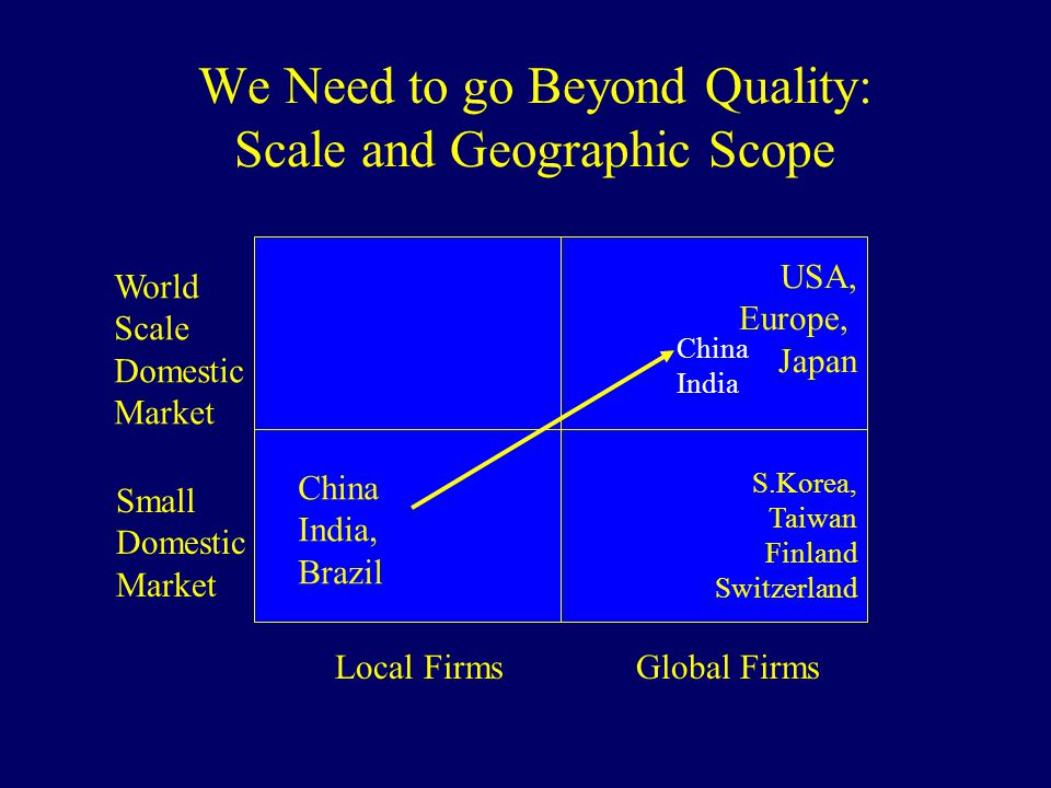 We Need to go Beyond Quality: Scale and Geographic Scope USA, Europe, Japan S.Korea, Taiwan Finland Switzerland Local Firms Global Firms Small Domesti
