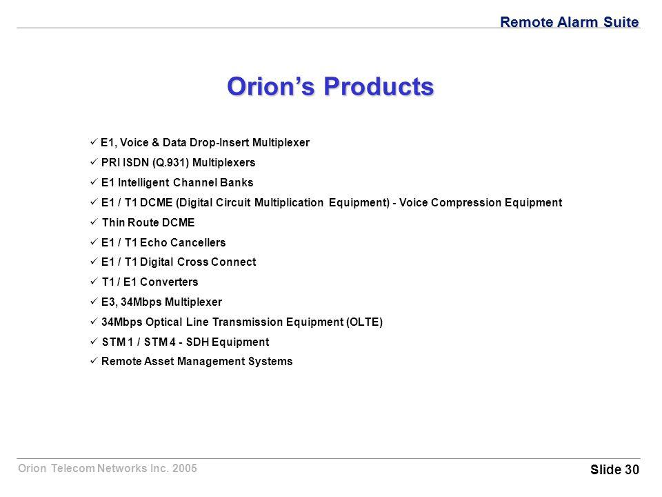 Orion Telecom Networks Inc. 2005 Orions Products E1, Voice & Data Drop-Insert Multiplexer PRI ISDN (Q.931) Multiplexers E1 Intelligent Channel Banks E