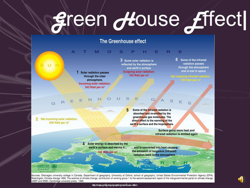 Global warming is a significant increase in the Earth's climatic temperature over a relatively short period of time as a result of the activities of h
