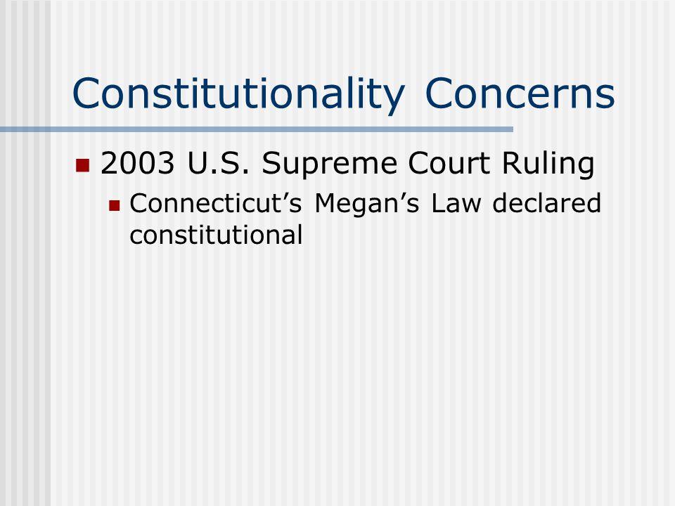 Constitutionality Concerns 2003 U.S.
