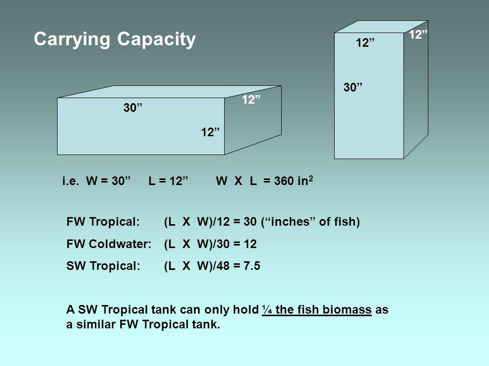 i.e. W = 30 L = 12 W X L = 360 in 2 30 12 FW Tropical: (L X W)/12 = 30 (inches of fish) FW Coldwater:(L X W)/30 = 12 SW Tropical:(L X W)/48 = 7.5 A SW