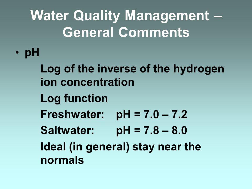 Monitoring Water Quality Nitrite –Ammonia Nitrite Nitrate –Toxic (conc.
