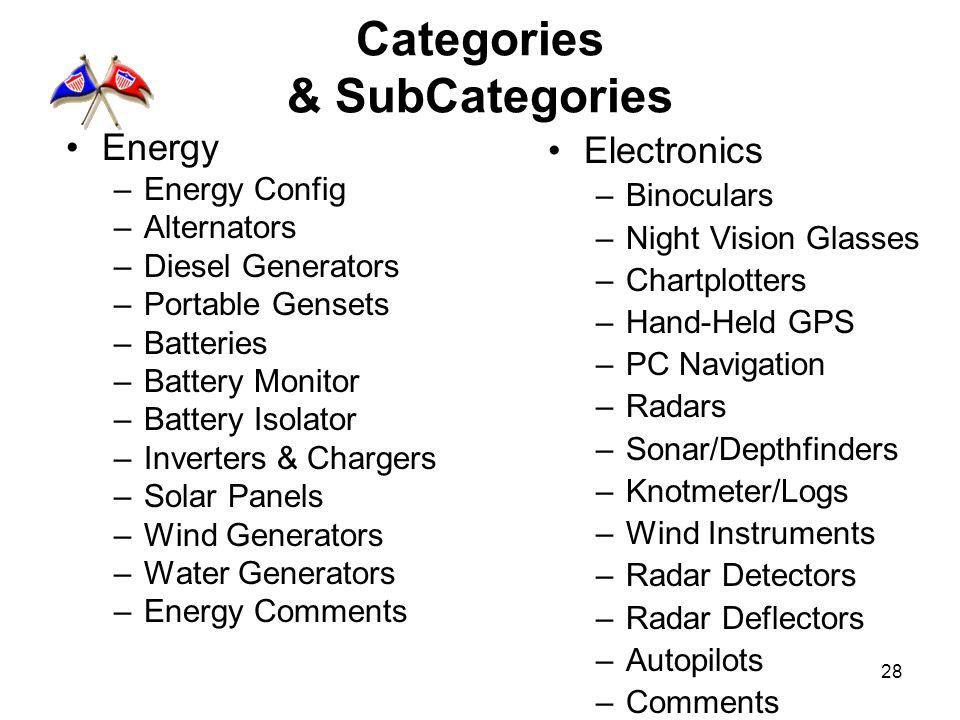 28 Categories & SubCategories Energy –Energy Config –Alternators –Diesel Generators –Portable Gensets –Batteries –Battery Monitor –Battery Isolator –Inverters & Chargers –Solar Panels –Wind Generators –Water Generators –Energy Comments Electronics –Binoculars –Night Vision Glasses –Chartplotters –Hand-Held GPS –PC Navigation –Radars –Sonar/Depthfinders –Knotmeter/Logs –Wind Instruments –Radar Detectors –Radar Deflectors –Autopilots –Comments