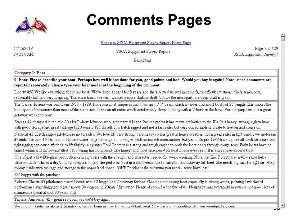 38 Comments Pages