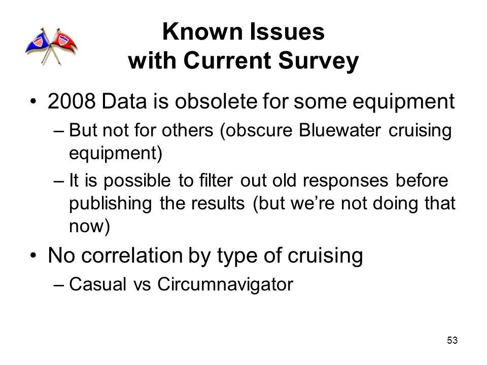 53 Known Issues with Current Survey 2008 Data is obsolete for some equipment –But not for others (obscure Bluewater cruising equipment) –It is possible to filter out old responses before publishing the results (but were not doing that now) No correlation by type of cruising –Casual vs Circumnavigator