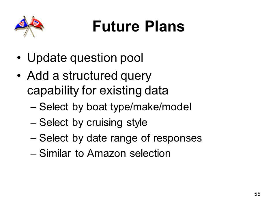 55 Future Plans Update question pool Add a structured query capability for existing data –Select by boat type/make/model –Select by cruising style –Select by date range of responses –Similar to Amazon selection