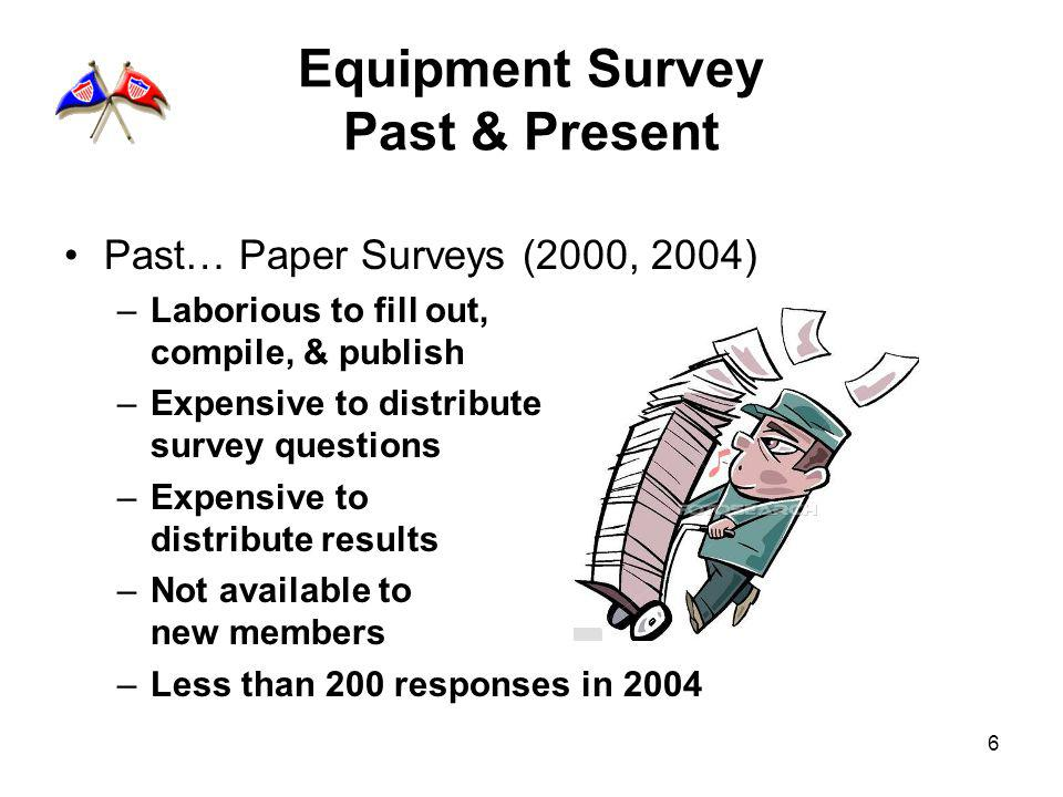 6 Equipment Survey Past & Present Past… Paper Surveys (2000, 2004) –Laborious to fill out, compile, & publish –Expensive to distribute survey questions –Expensive to distribute results –Not available to new members –Less than 200 responses in 2004