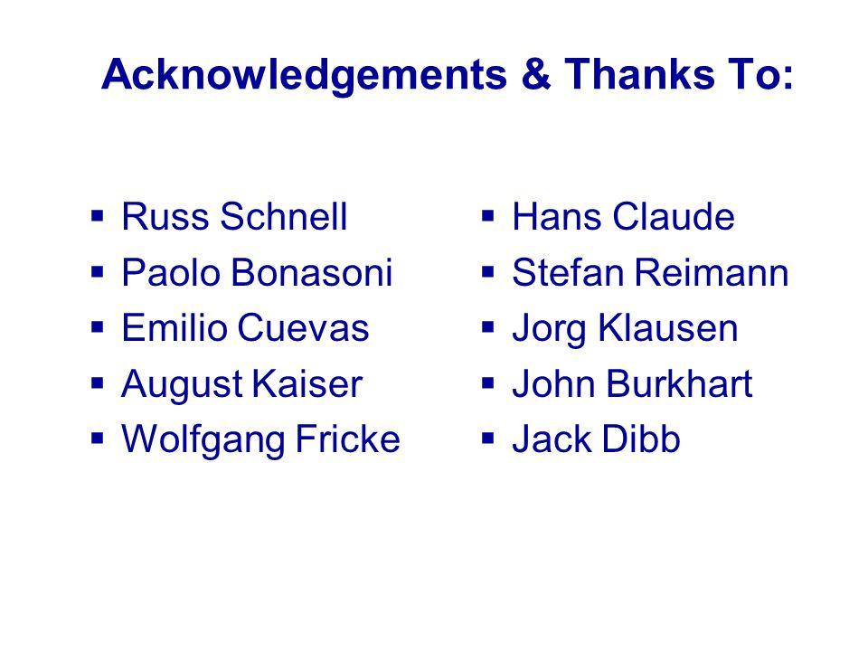 Acknowledgements & Thanks To: Russ Schnell Paolo Bonasoni Emilio Cuevas August Kaiser Wolfgang Fricke Hans Claude Stefan Reimann Jorg Klausen John Burkhart Jack Dibb