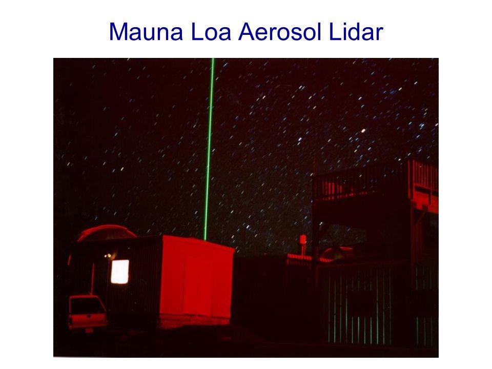 Mauna Loa Aerosol Lidar