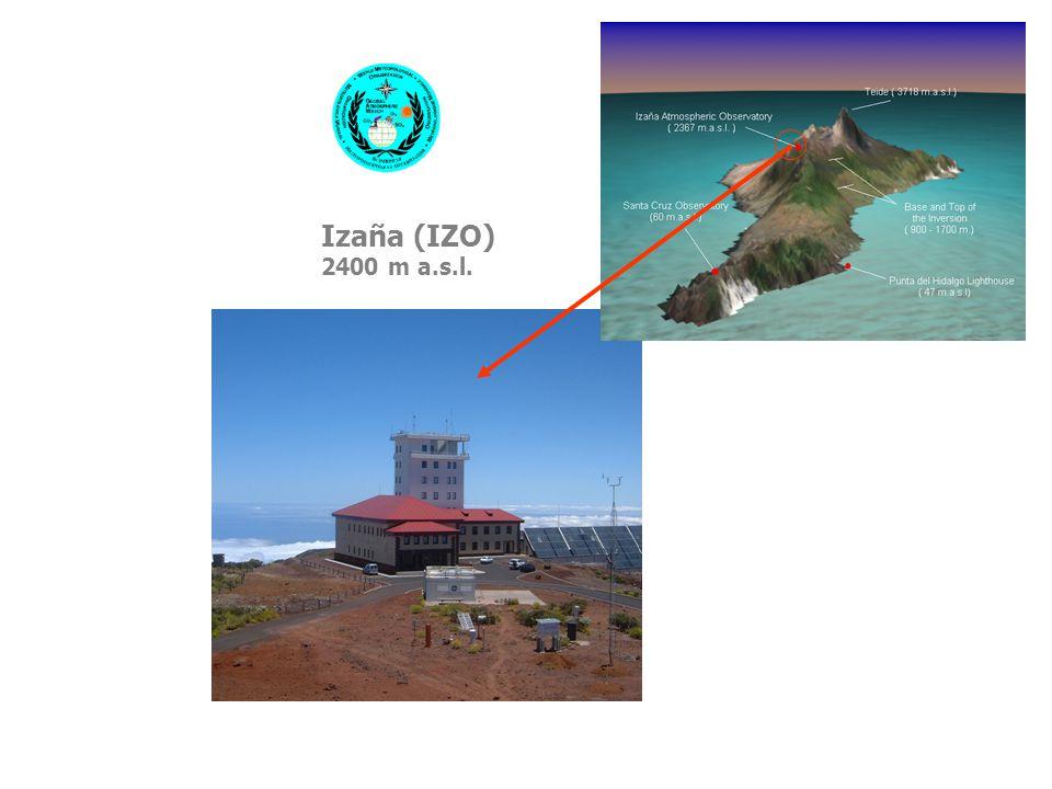 Izaña (IZO) 2400 m a.s.l.