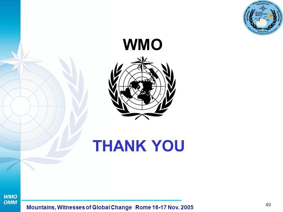 49 Mountains, Witnesses of Global Change Rome 16-17 Nov. 2005 THANK YOU WMO