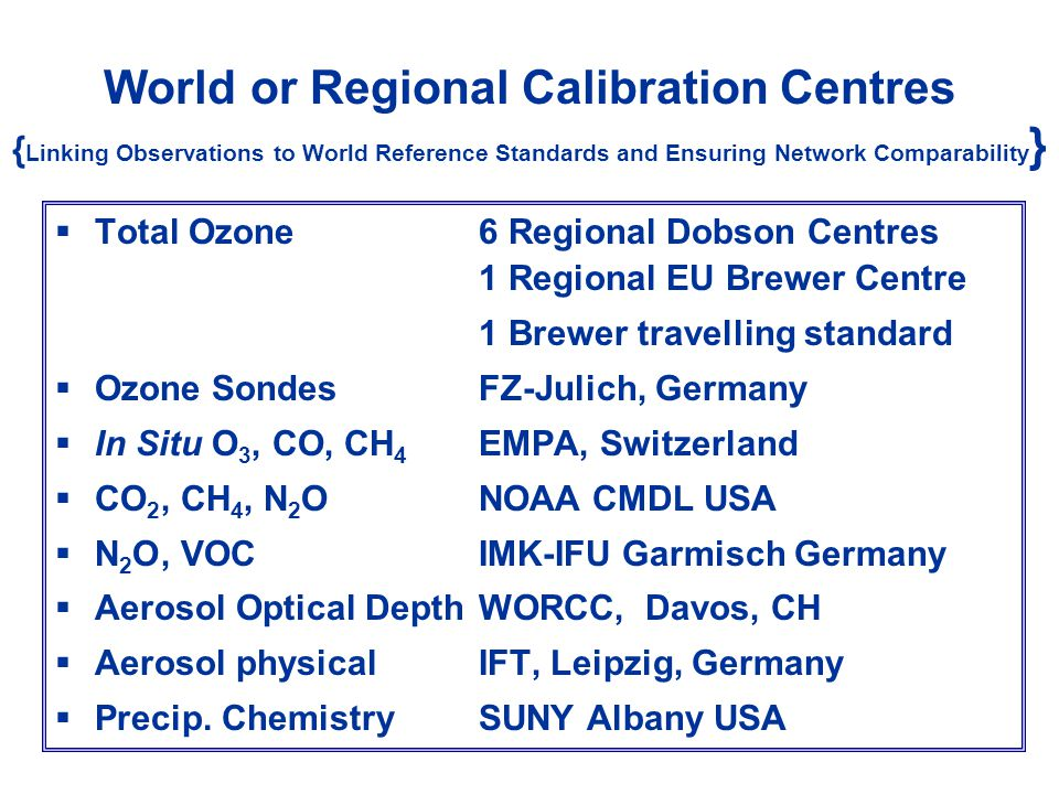 World or Regional Calibration Centres { Linking Observations to World Reference Standards and Ensuring Network Comparability } Total Ozone6 Regional Dobson Centres 1 Regional EU Brewer Centre 1 Brewer travelling standard Ozone SondesFZ-Julich, Germany In Situ O 3, CO, CH 4 EMPA, Switzerland CO 2, CH 4, N 2 ONOAA CMDL USA N 2 O, VOCIMK-IFU Garmisch Germany Aerosol Optical DepthWORCC, Davos, CH Aerosol physical IFT, Leipzig, Germany Precip.