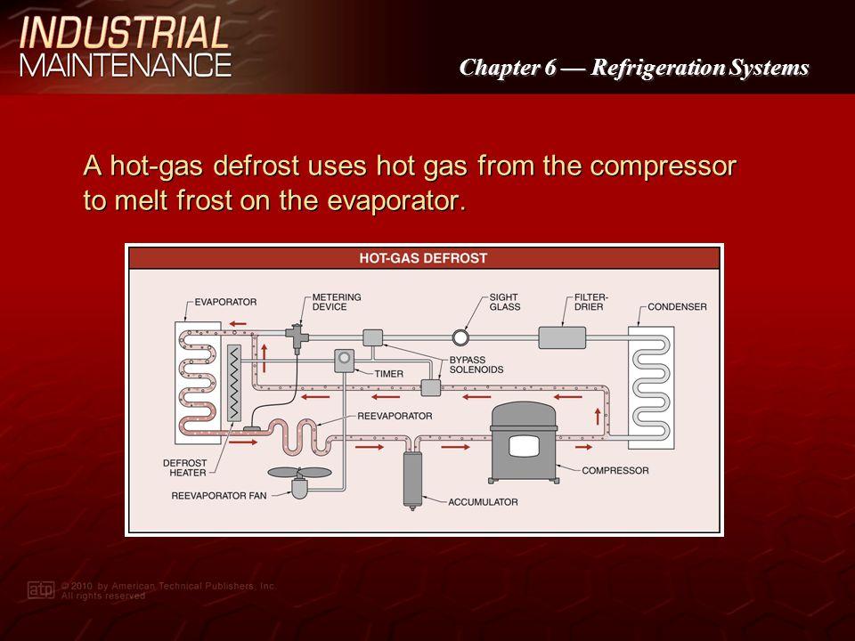 Chapter 6 Refrigeration Systems An evaporator vaporizes low-pressure refrigerant liquid into a low-pressure vapor.