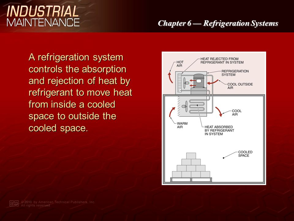 PowerPoint ® Presentation Chapter 6 Refrigeration Systems Refrigeration Mechanical Compression Refrigeration Absorption Systems Troubleshooting and Ma