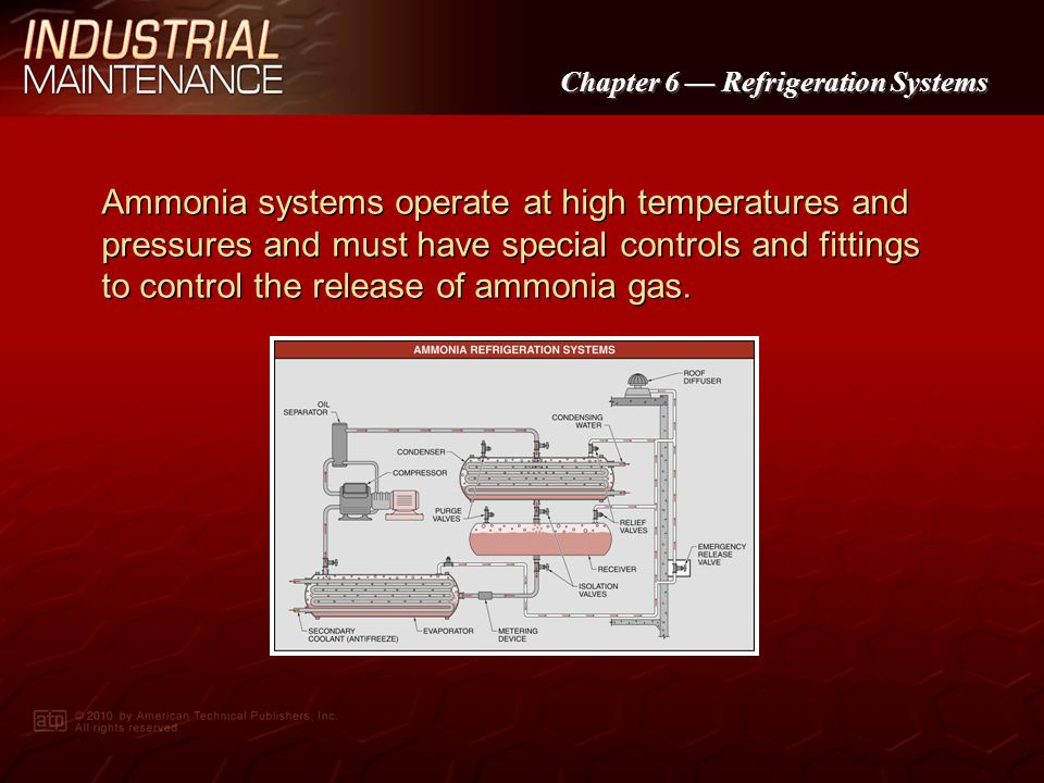 Chapter 6 Refrigeration Systems Pressure switches control refrigeration system temperature through changes in system pressure.