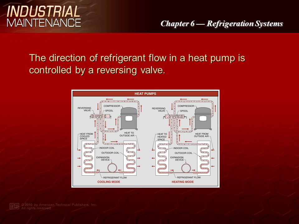 Chapter 6 Refrigeration Systems Ammonia systems operate at high temperatures and pressures and must have special controls and fittings to control the