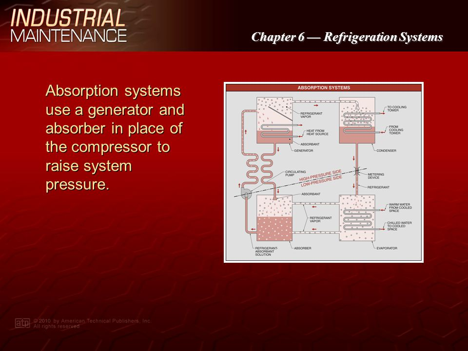Chapter 6 Refrigeration Systems A cooling tower cools water from a condenser by the evaporation of water as it cascades through the tower.